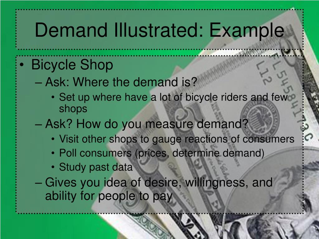 Demand Illustrated: Example
