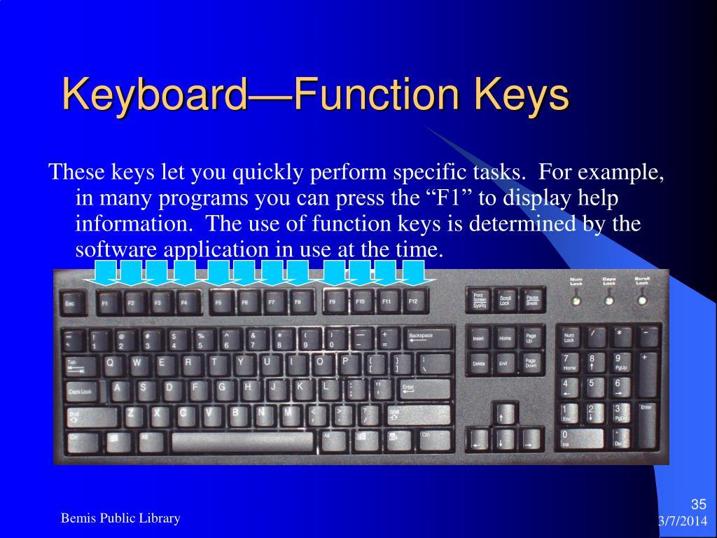 Keyboard—Function Keys