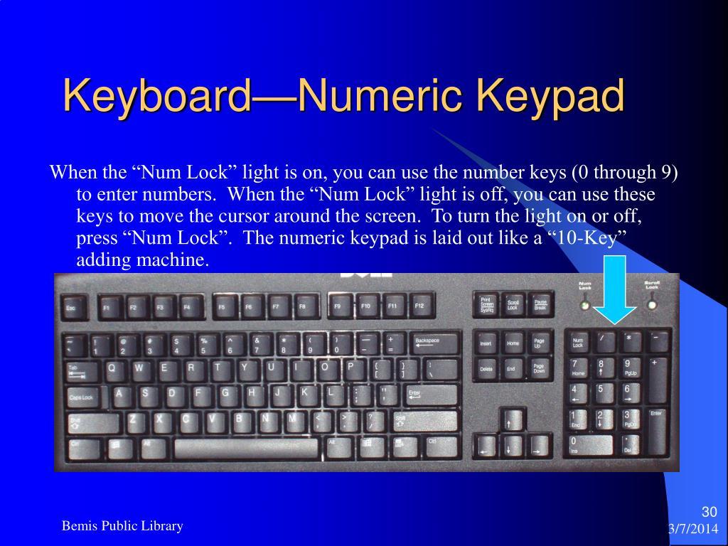 Keyboard—Numeric Keypad