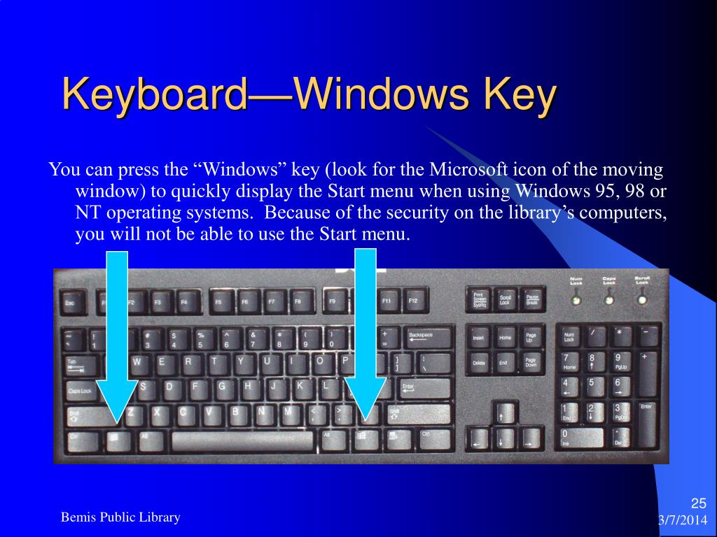 Keyboard—Windows Key