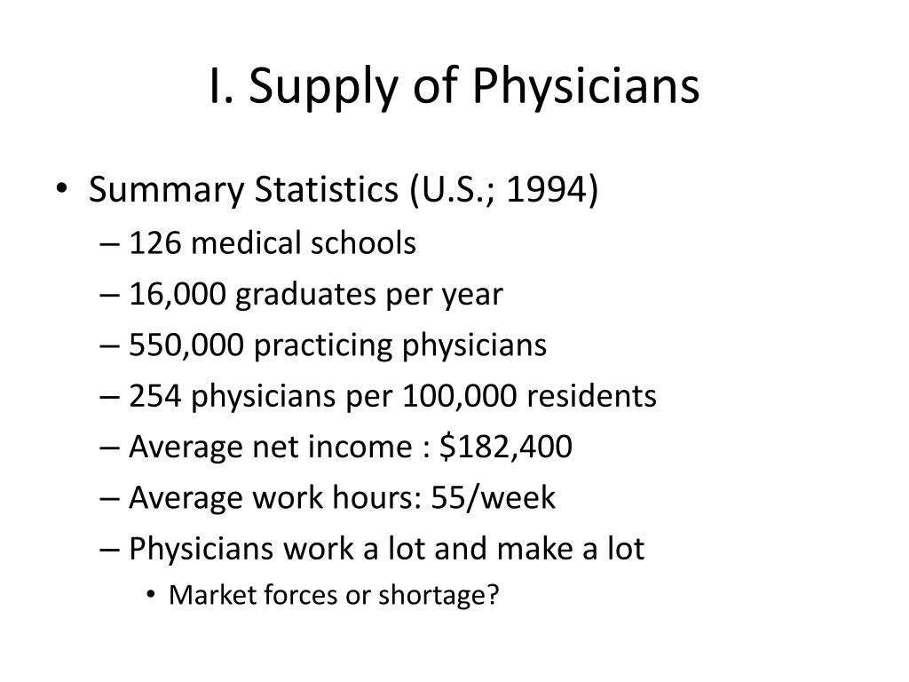 I. Supply of Physicians
