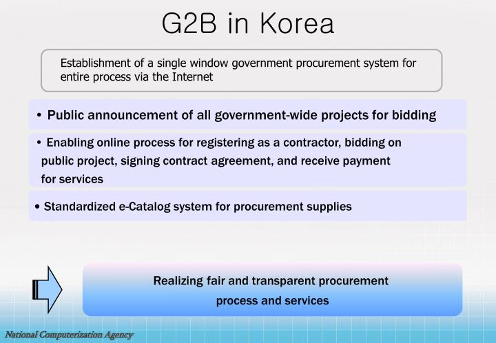 Establishment of a single window government procurement system for entire process via the Internet