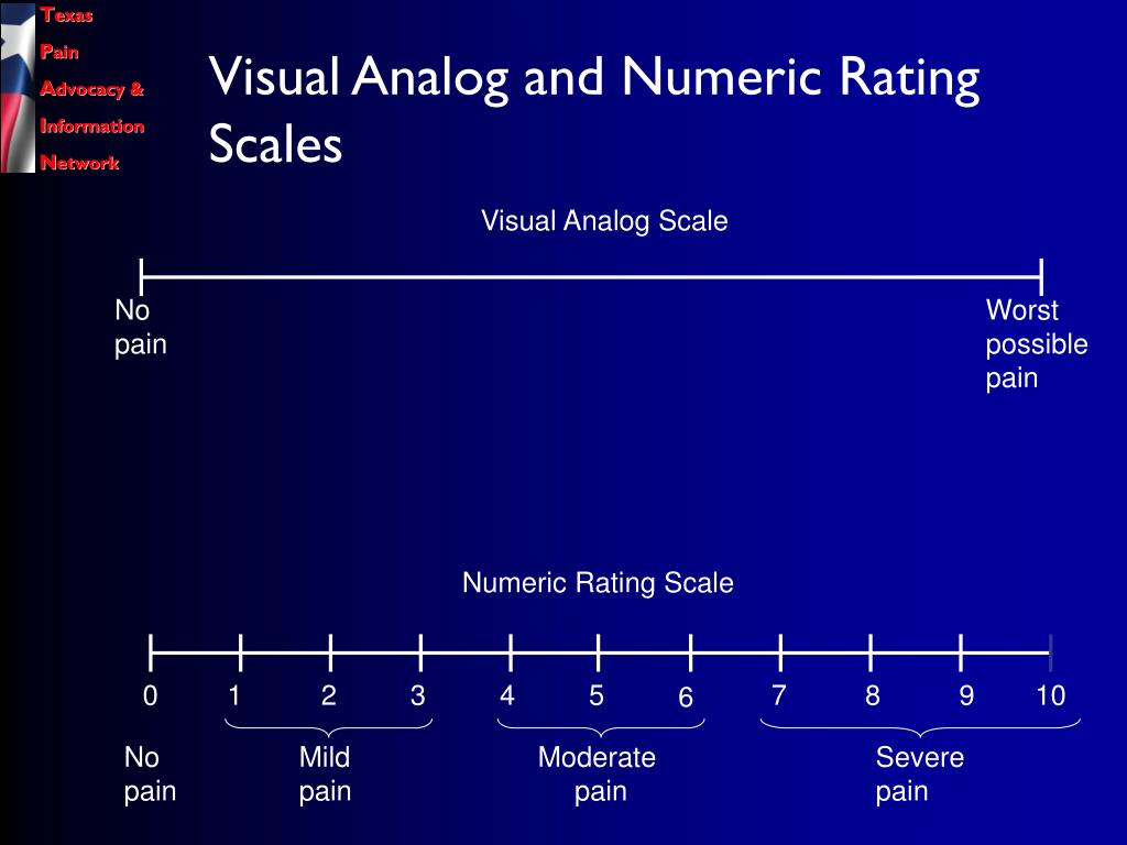 Visual Analog Scale