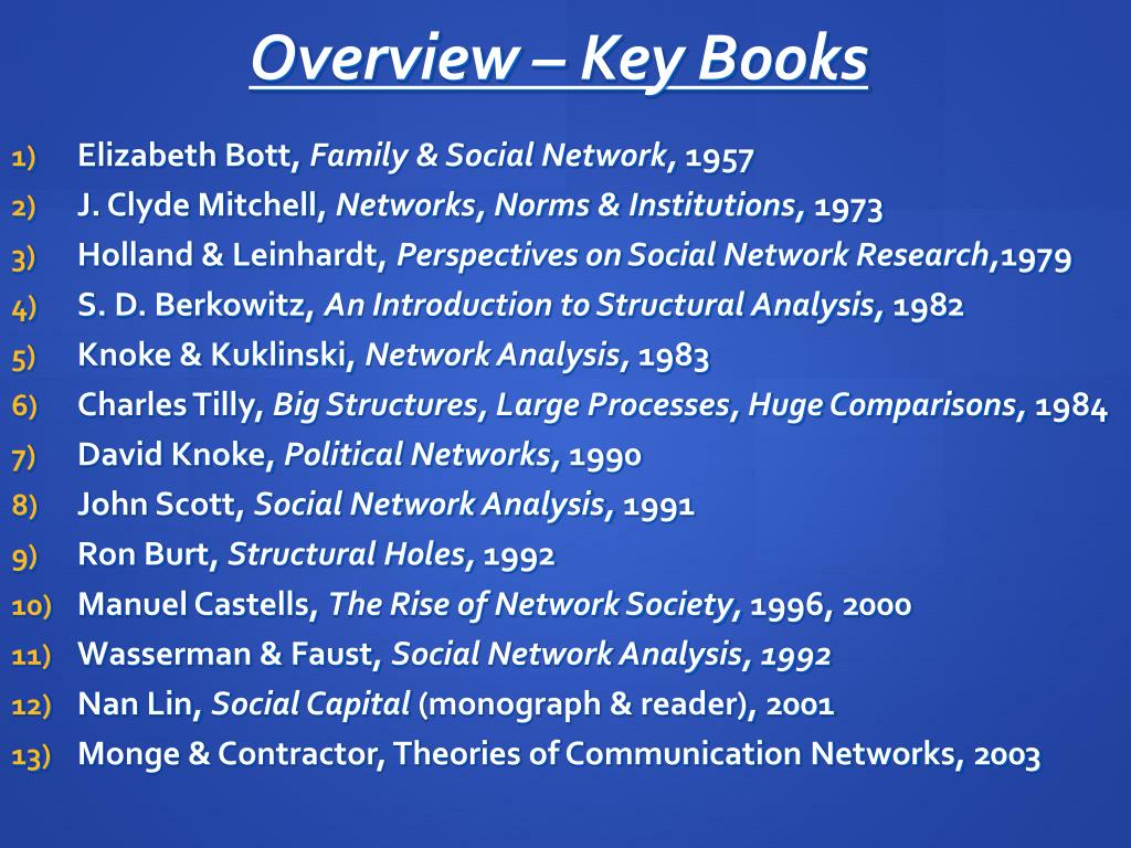 Overview – Key Books