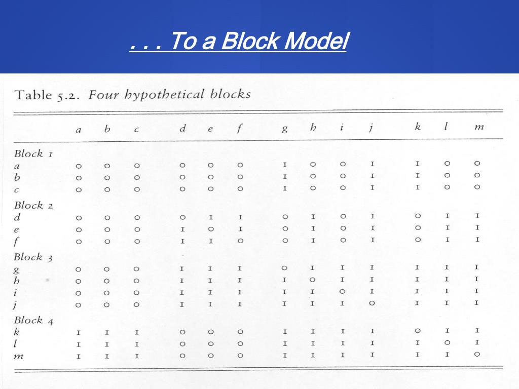 . . . To a Block Model