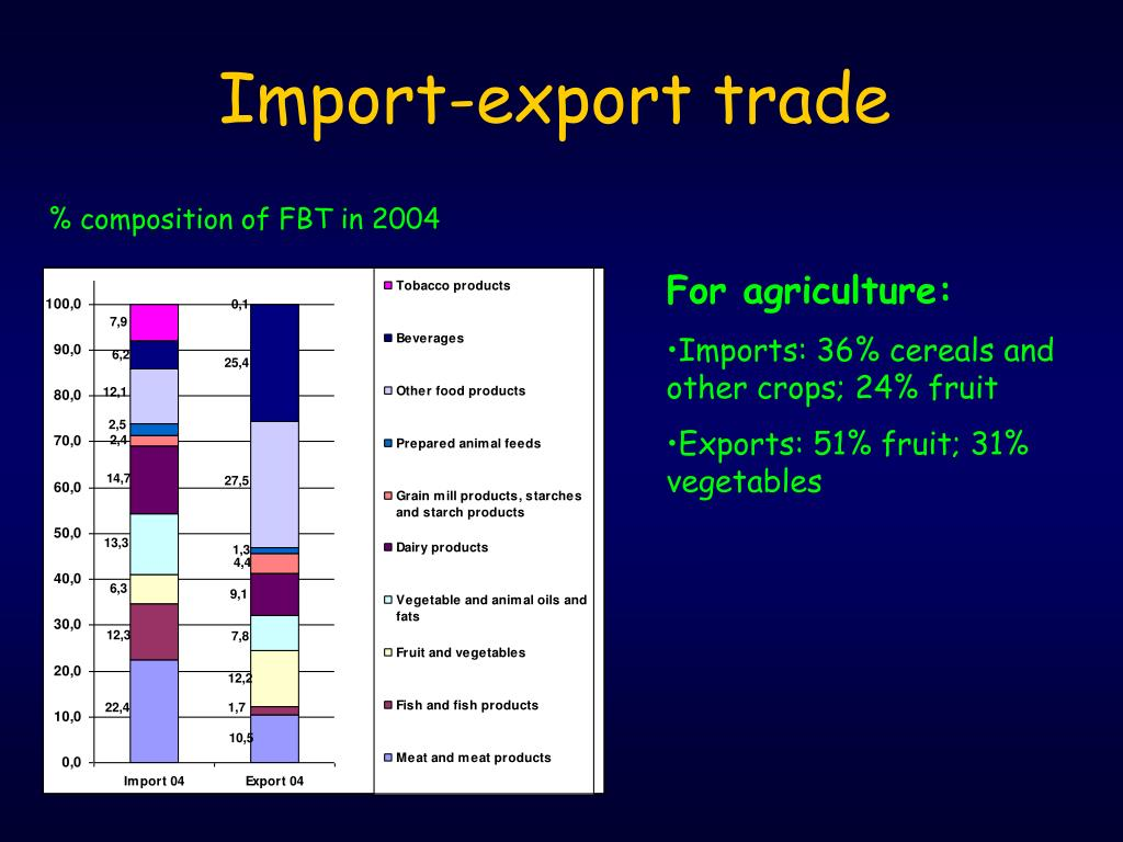 export import policy of last five years Sugar in india is up 35 percent from 10 years ago and double the consumption of  20 years ago in fact in recent years, india has turned out to be a net importer of.