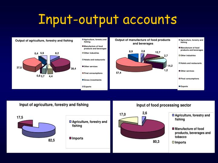 an overview of agriculture and food The agriculture and food management department prepares students for  careers in every sector of the agricultural and food service industry, from food.