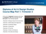 diploma of art design studies course map part 1 trimester 2