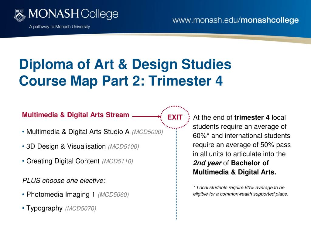 Diploma of Art & Design Studies