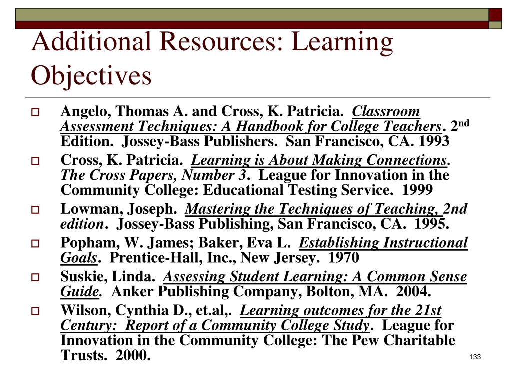 Additional Resources: Learning Objectives