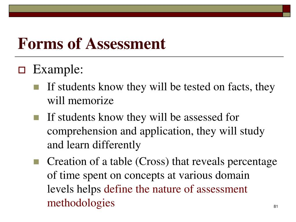 Forms of Assessment