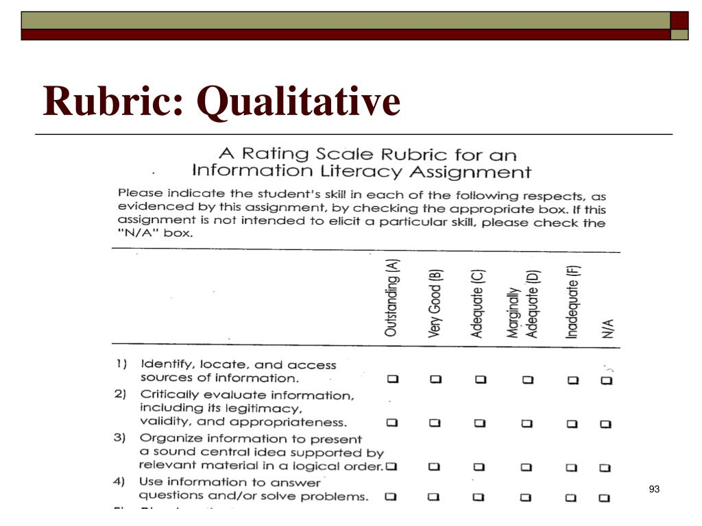 Rubric: Qualitative