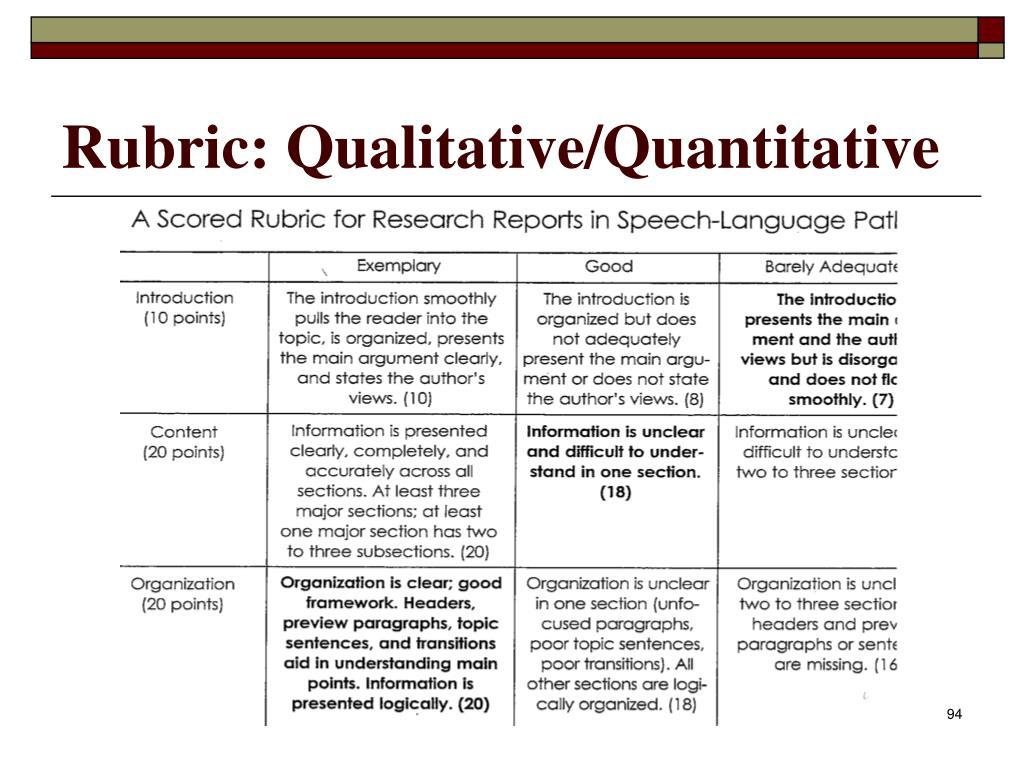 Rubric: Qualitative/Quantitative