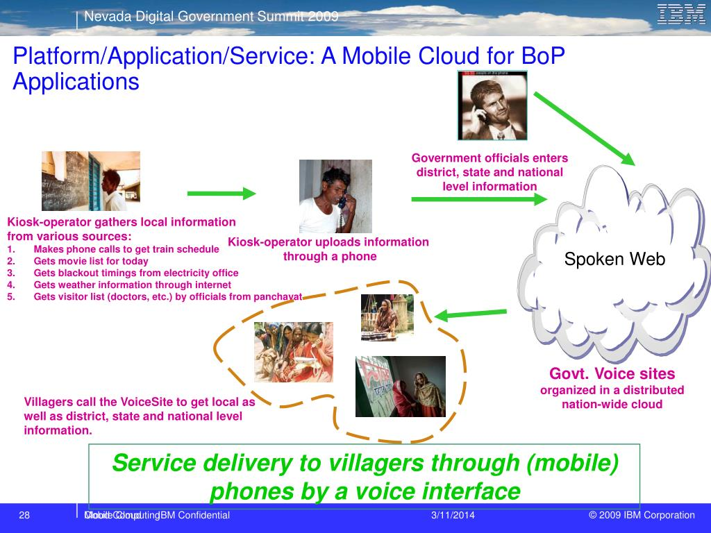 Platform/Application/Service: A Mobile Cloud for BoP Applications