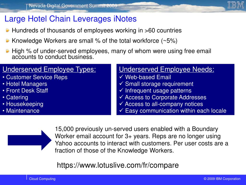 Large Hotel Chain Leverages iNotes