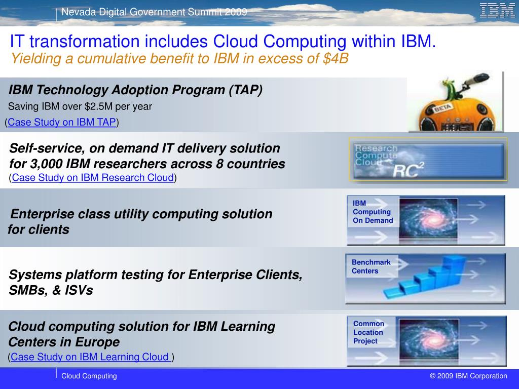 IBM Computing On Demand