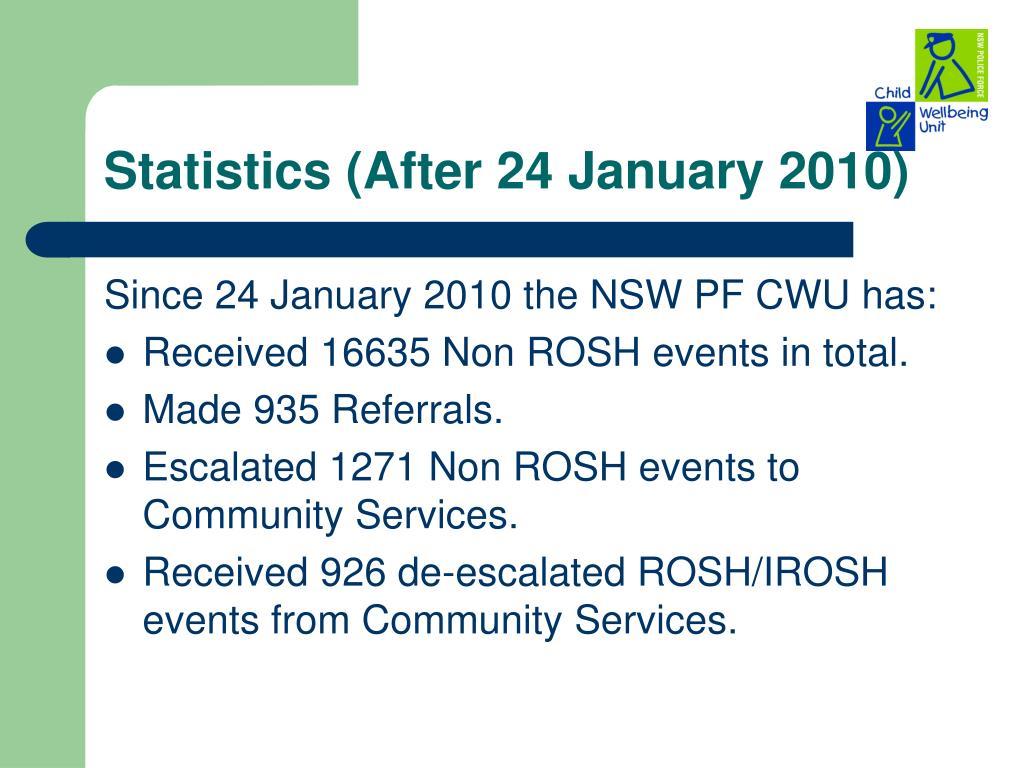 Statistics (After 24 January 2010)