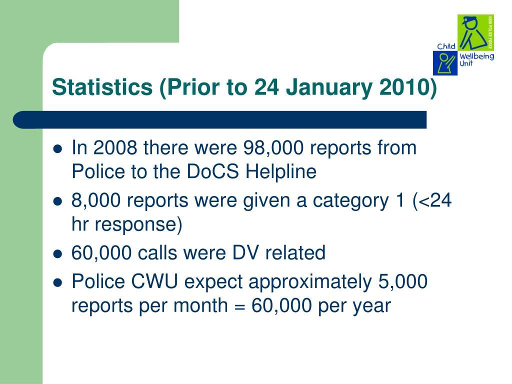 Statistics (Prior to 24 January 2010)