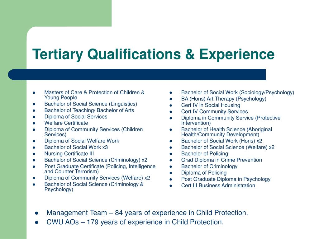 Masters of Care & Protection of Children & Young People