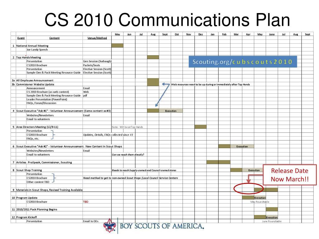 CS 2010 Communications Plan