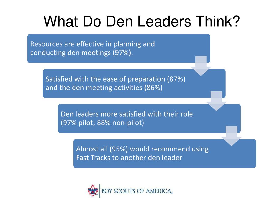 What Do Den Leaders Think?