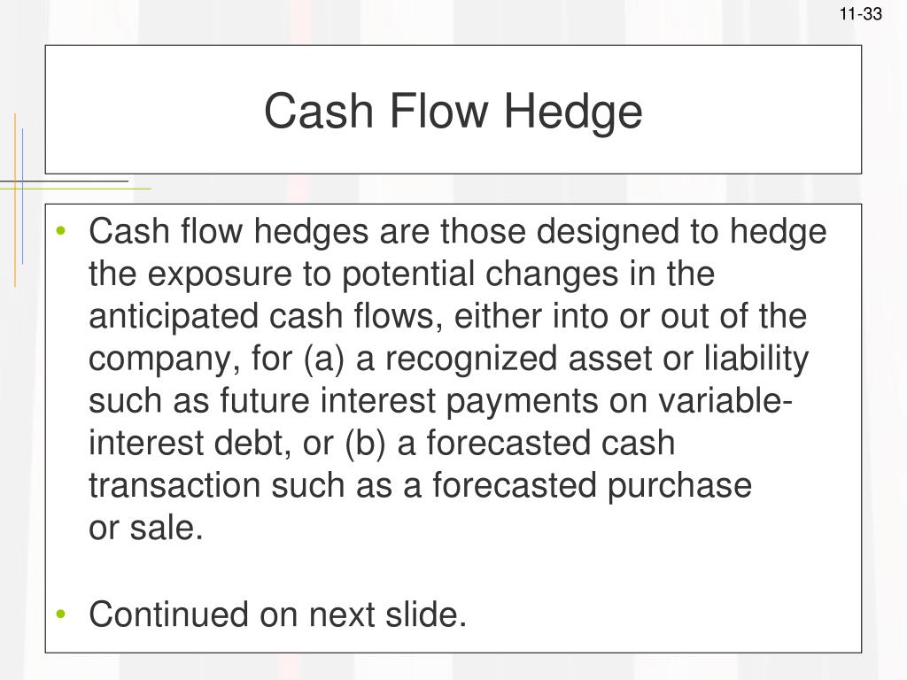 Cash Flow Hedge
