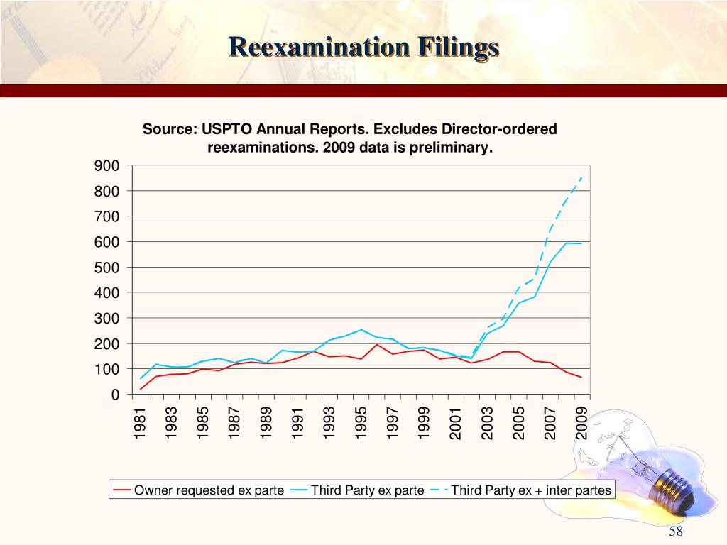 Reexamination Filings