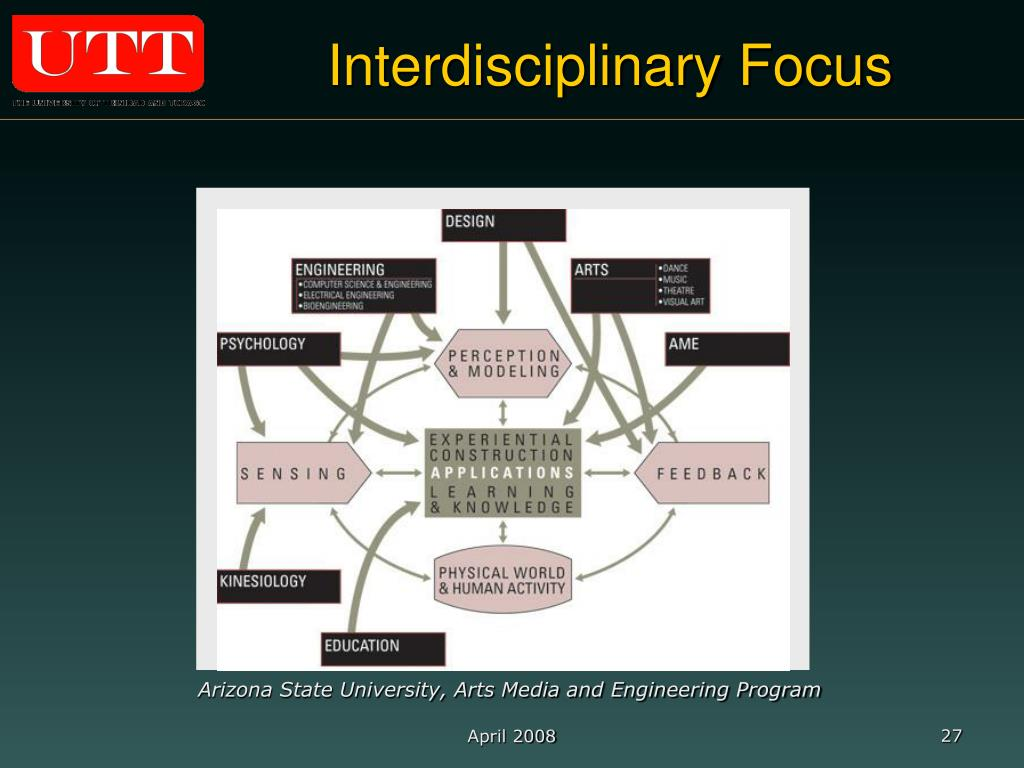 Interdisciplinary Focus