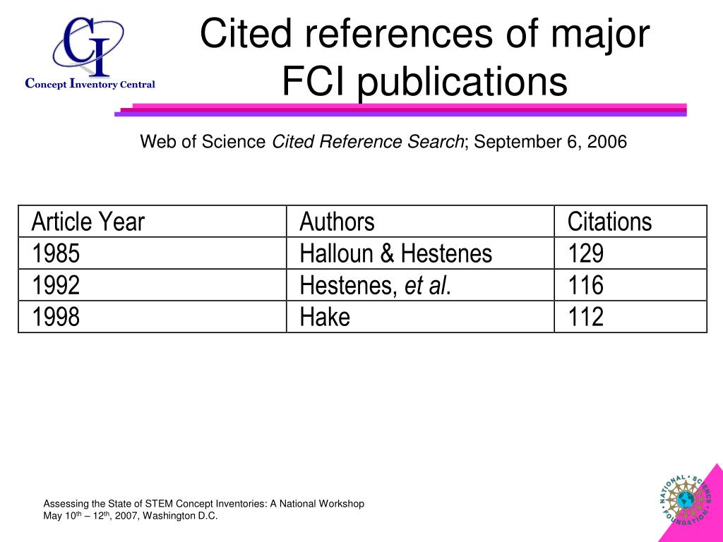 Cited references of major FCI publications