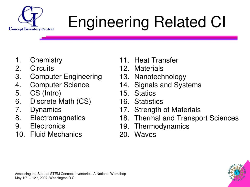 Engineering Related CI