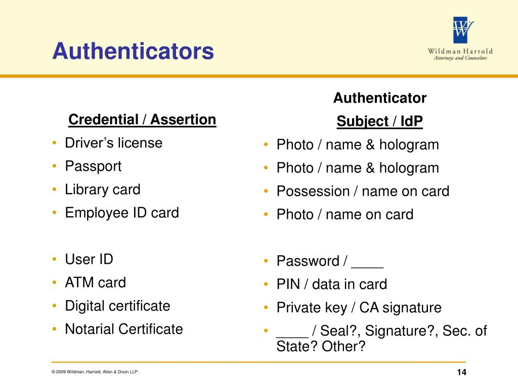 Credential / Assertion