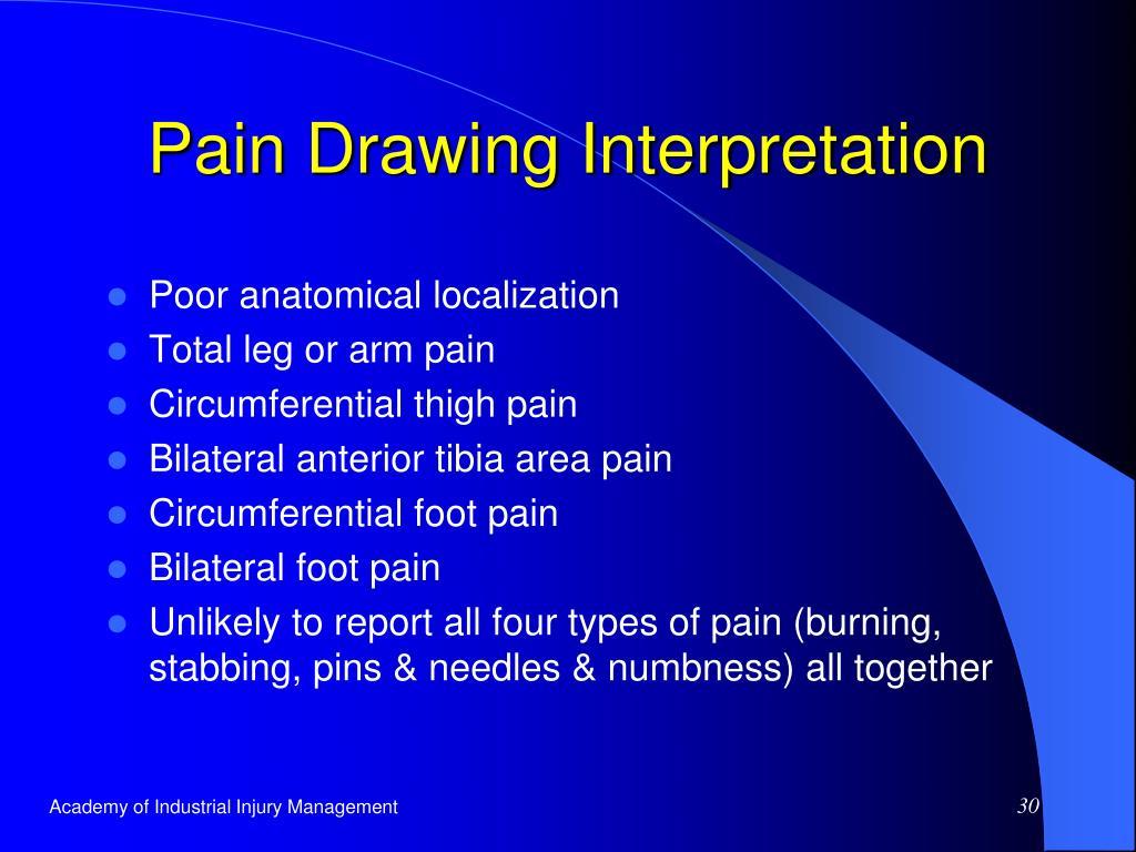 Pain Drawing Interpretation