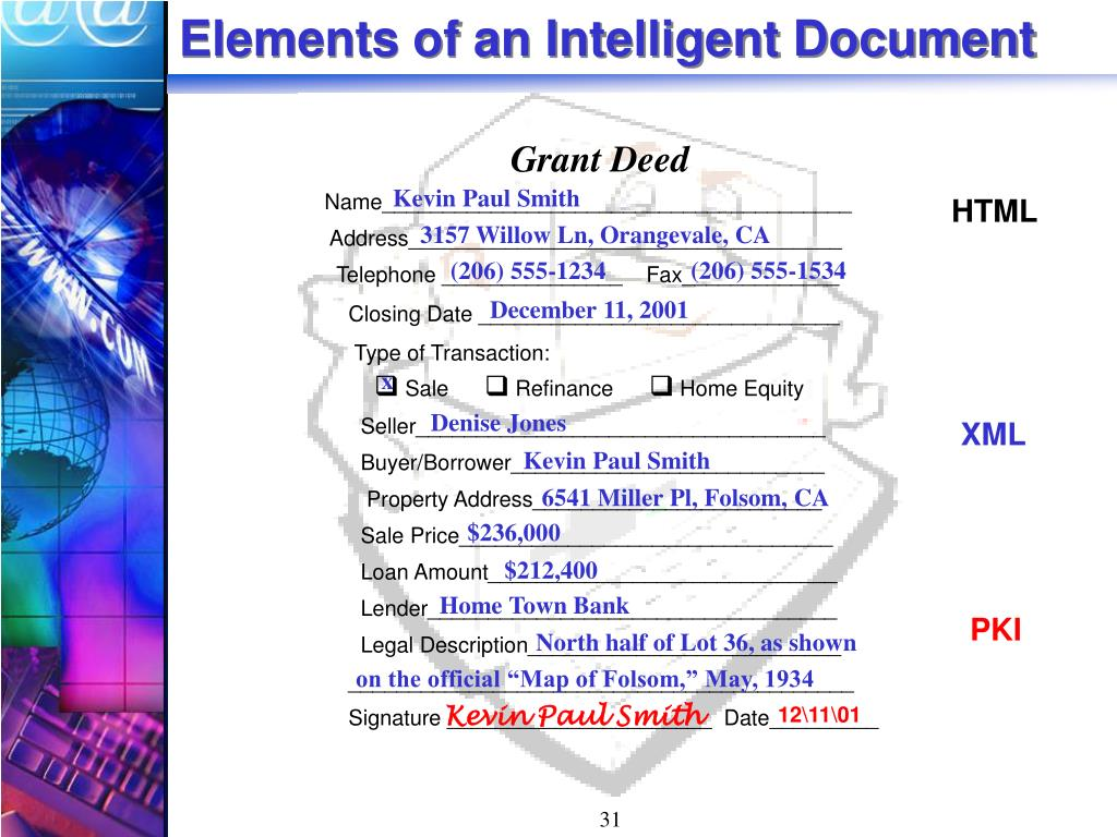 Elements of an Intelligent Document