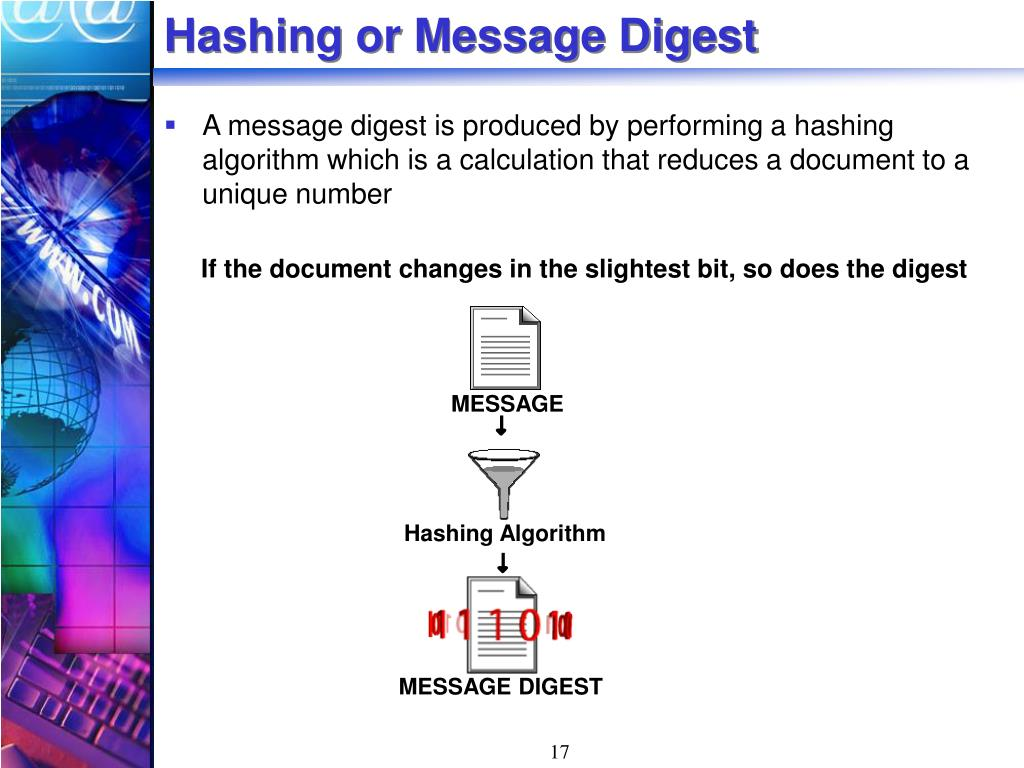 Hashing or Message Digest