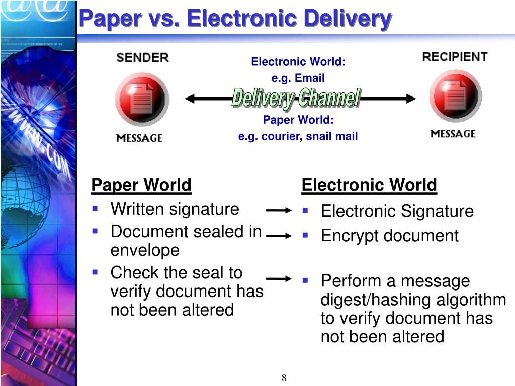 Paper vs. Electronic Delivery