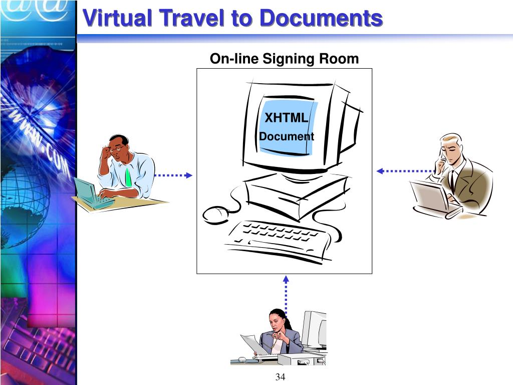 Virtual Travel to Documents