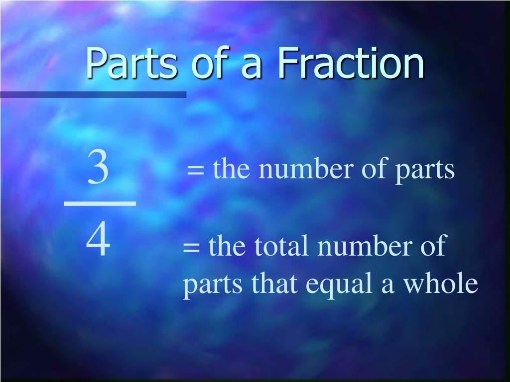Parts of a Fraction