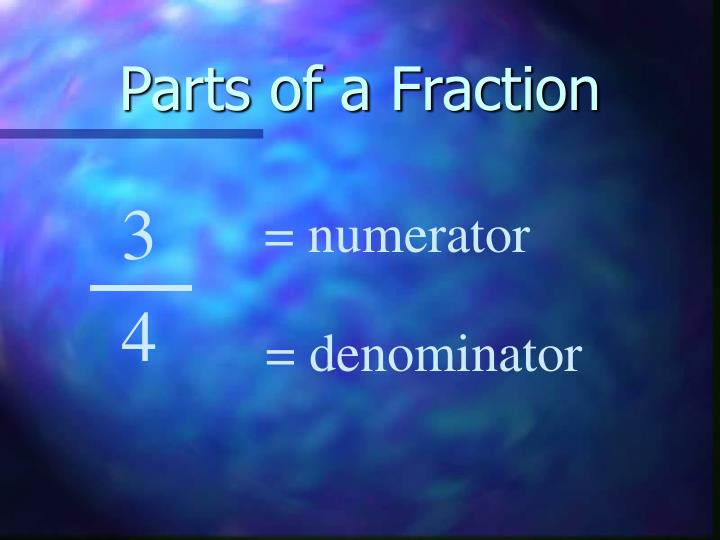 Parts of a fraction3