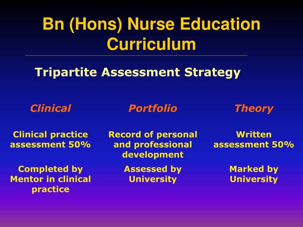 Tripartite Assessment Strategy