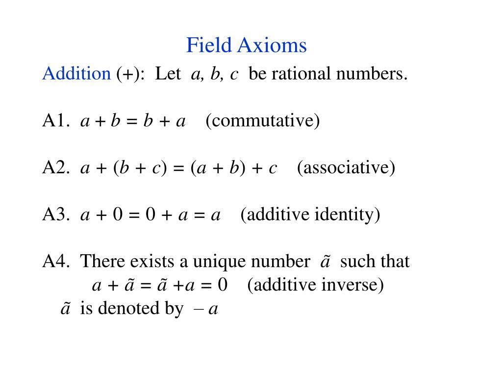 Field Axioms