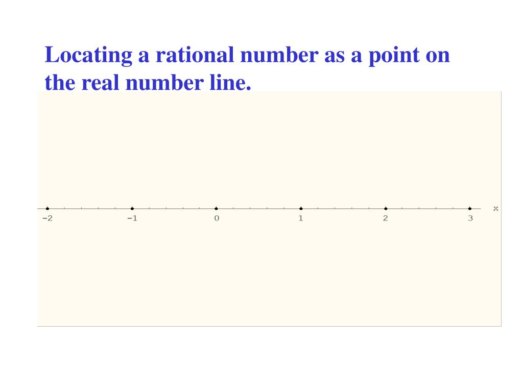 Locating a rational number as a point on the real number line.