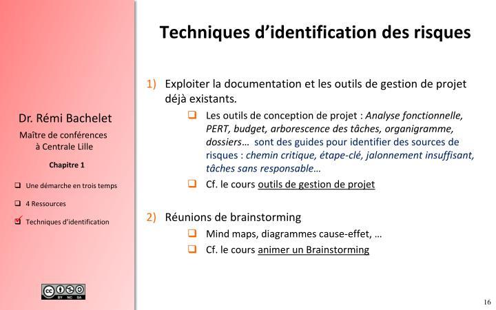 Techniques d'identification des risques