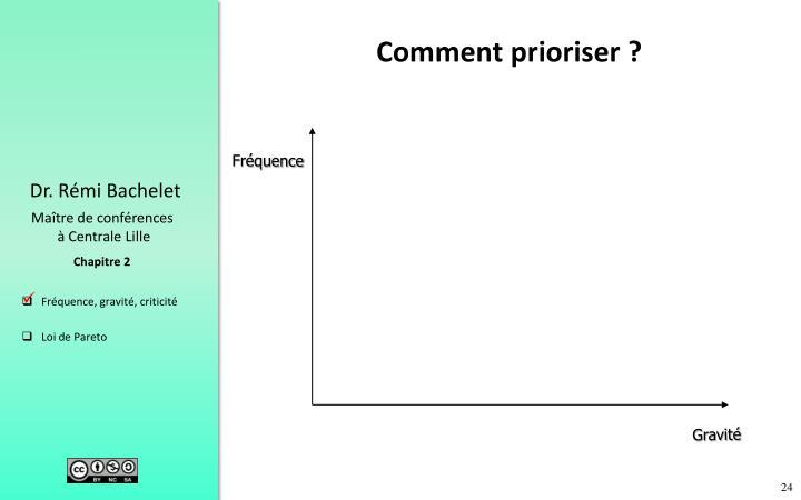Comment prioriser ?