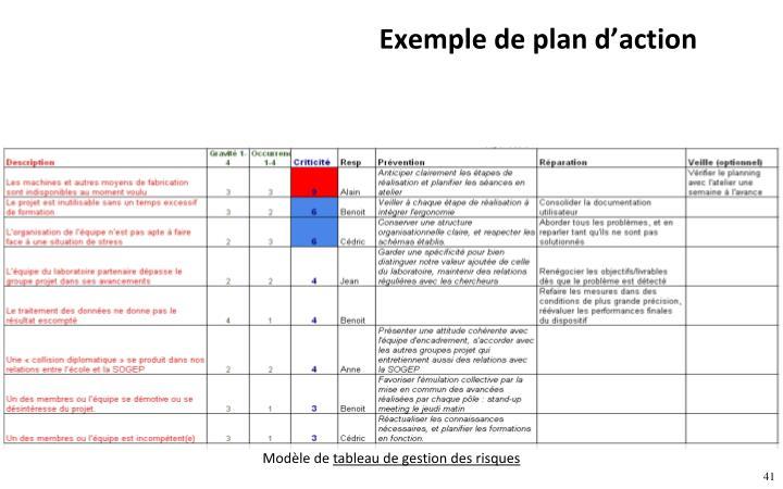 Exemple de plan d'action