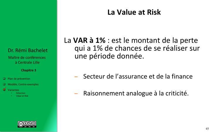 La Value at