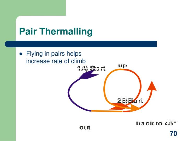 Pair Thermalling