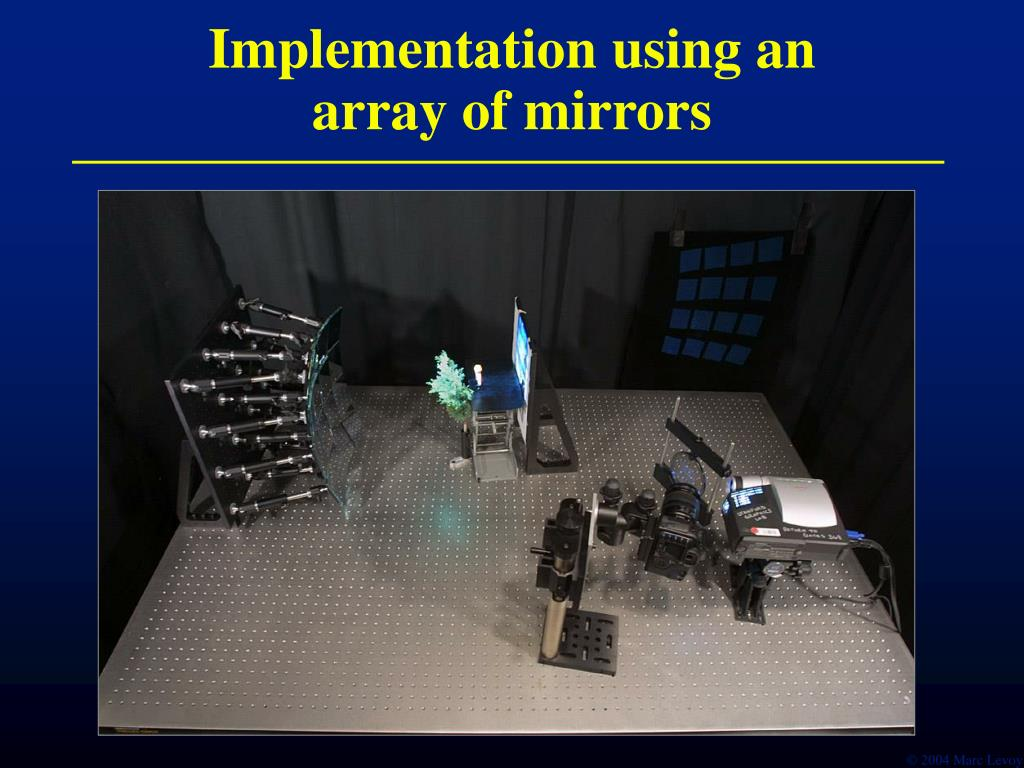 Implementation using an array of mirrors