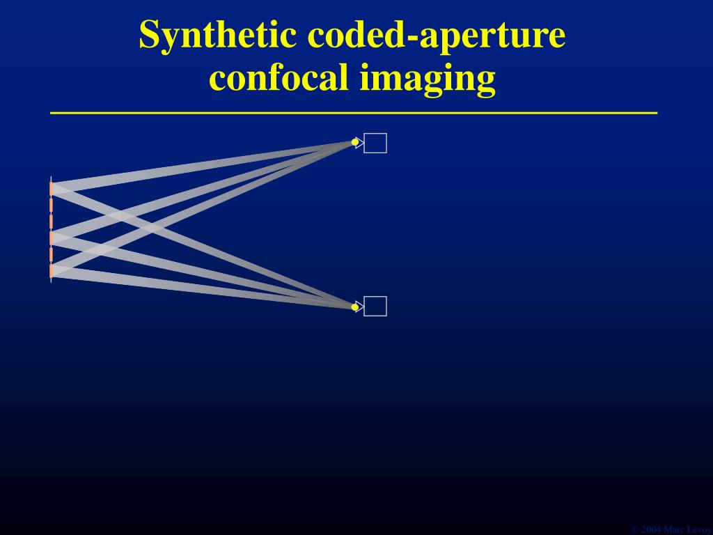 Synthetic coded-aperture