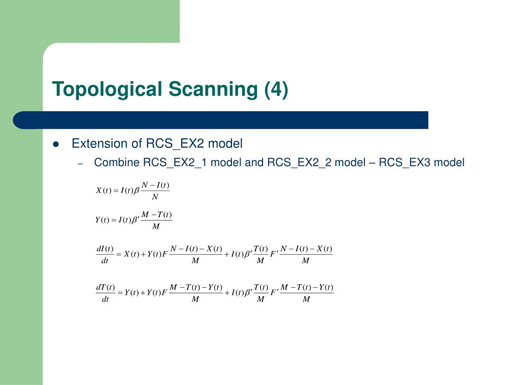 Topological Scanning (4)