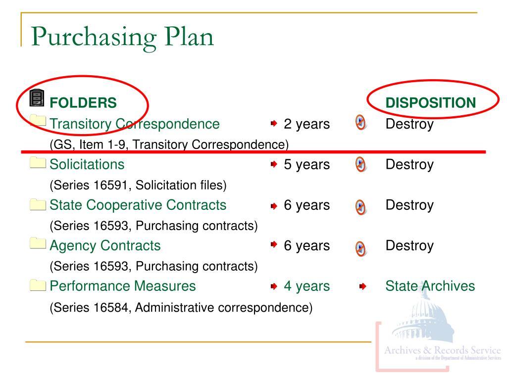 Purchasing Plan